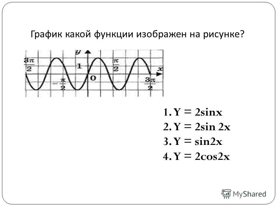 График какой функции изображен на рисунке ? 1.Y = 2sinx 2.Y = 2sin 2x 3.Y = sin2x 4.Y = 2cos2x