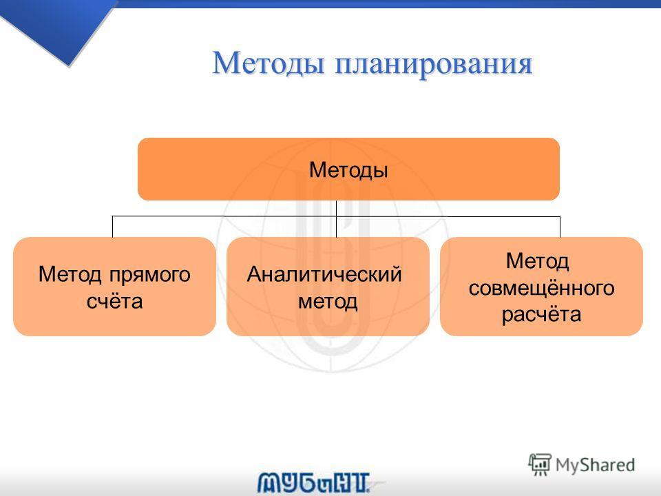 Методы планирования Методы Метод прямого счёта Аналитический метод Метод совмещённого расчёта