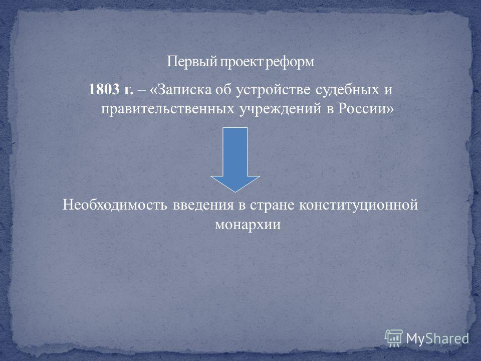 1803 г. – «Записка об устройстве судебных и правительственных учреждений в России» Необходимость введения в стране конституционной монархии
