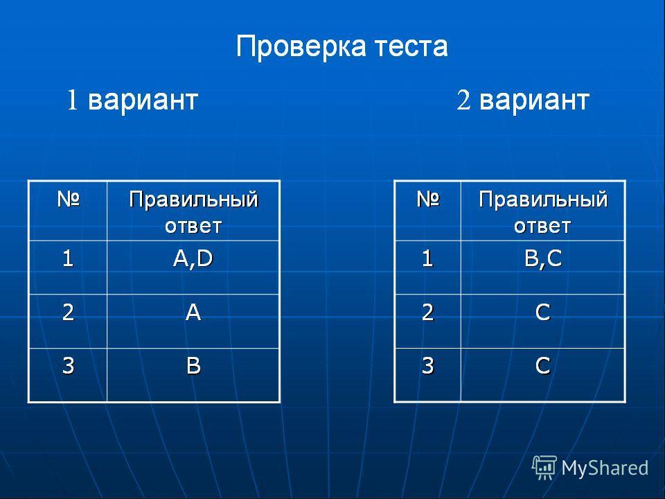 3. Определите, какая из точек принадлежит графику функции А(0;3), В(-3;-4), С(0;5), D(-1;8), Е(2;10) y = 3x+5 А. А,В В. В,С С. C,D D. D,E y = -3x+6 А. А,В В. В,С С. C,D D. D,E