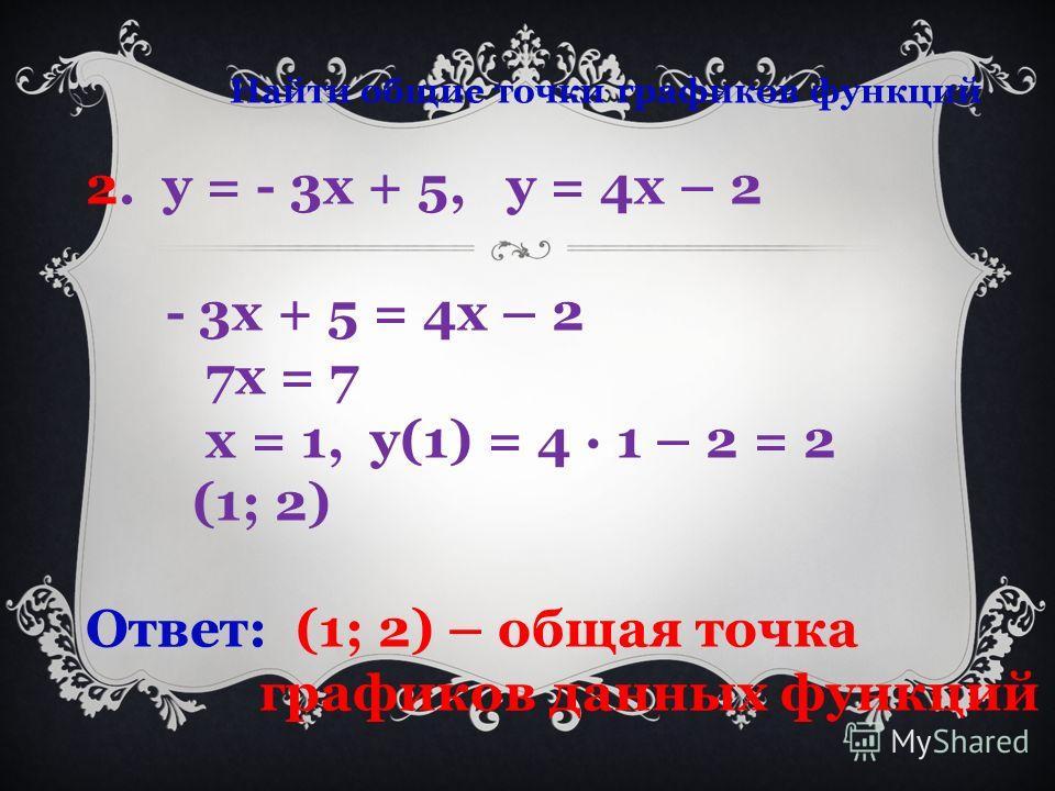 Найти общие точки графиков функций 1. у = 2х + 6, у = 2х – 1 2х + 6 = 2х – 1 0 х = - 7 корней нет Ответ: графики данных функций общих точек не имеют