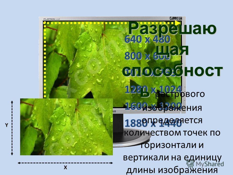Растр - (от англ. raster) – представление изображения в виде двумерного массива точек (пикселов), упорядоченных в ряды и столбцы М N Пиксель Растр Растр Растр Растр M x N (графическая сетка)