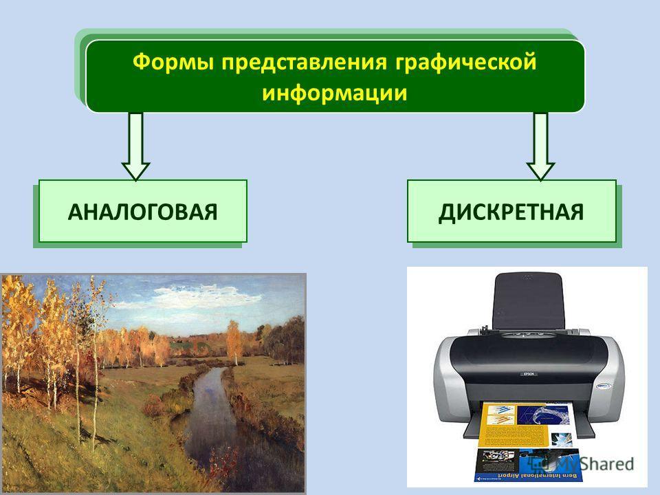 Компьютерная графика- область информатики, изучающая методы и свойства обработки изображений с помощью программно-аппаратных средств. Виды компьютерной графики растроваявекторнаяфрактальнаятрёхмерная