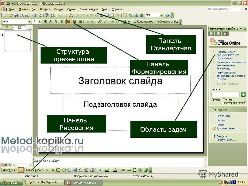 Инструменты в приложении Power Point Инструменты Меню Панель стандартная Панель рисования Контекстное меню Панель Панель анимации Панель форматирования