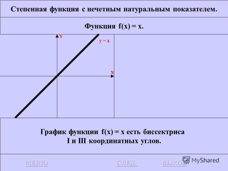 Степенная функция с нечетным натуральным показателем. Функция f(x) = x. Строится график функции – множество точек(х, у), где у = х. -2 -3 0 1 2 3 1 23 -2-3 Y X