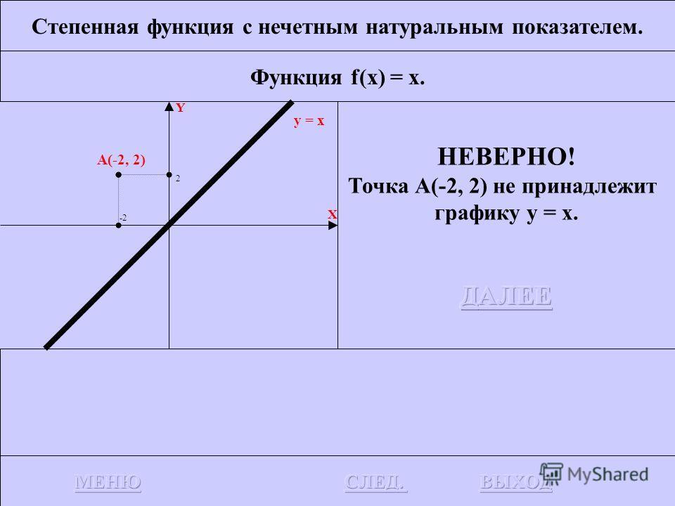 Степенная функция с нечетным натуральным показателем. Функция f(x) = x. Y X y = x А(-2, 2) -2 2