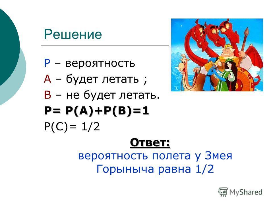 Задача Лучший друг Добрыни Никитича – Змей Горыныч, с рождения не летает. Какова вероятность того, что Змей Горыныч полетит?