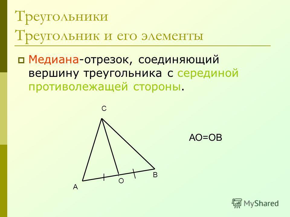 Треугольники Треугольник и его элементы Медиана-отрезок, соединяющий вершину треугольника с серединой противолежащей стороны. А В С О АО=ОВ