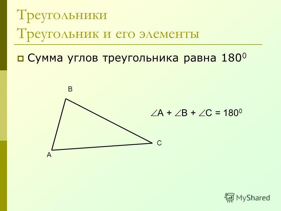 Треугольники Треугольник и его элементы Сумма углов треугольника равна 180 0 А В С А + В + С = 180 0