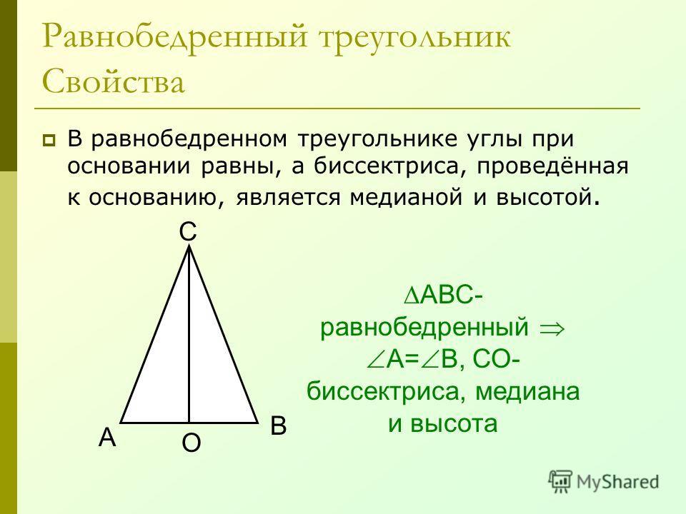 Равнобедренный треугольник Свойства В равнобедренном треугольнике углы при основании равны, а биссектриса, проведённая к основанию, является медианой и высотой. А В С О АВС- равнобедренный А= В, СО- биссектриса, медиана и высота