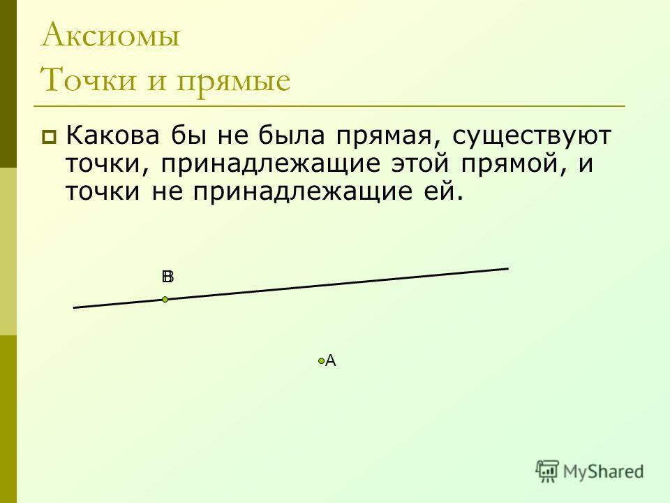 Аксиомы Точки и прямые Какова бы не была прямая, существуют точки, принадлежащие этой прямой, и точки не принадлежащие ей. А В В