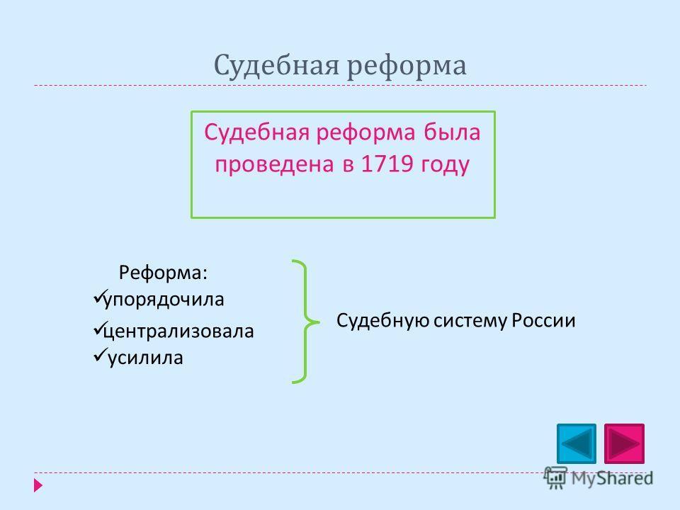 Судебная реформа Судебная реформа была проведена в 1719 году усилила Судебную систему России Реформа : упорядочила централизовала