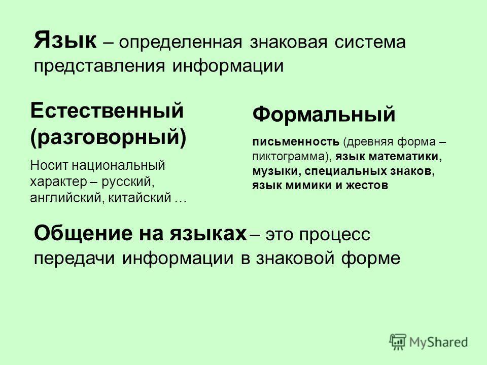 Язык – определенная знаковая система представления информации Естественный (разговорный) Носит национальный характер – русский, английский, китайский … Формальный письменность (древняя форма – пиктограмма), язык математики, музыки, специальных знаков