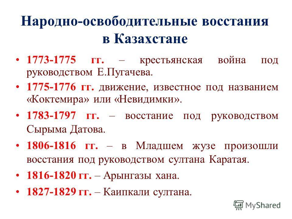 Народно-освободительные восстания в Казахстане 1773-1775 гг. – крестьянская война под руководством Е.Пугачева. 1775-1776 гг. движение, известное под названием «Коктемира» или «Невидимки». 1783-1797 гг. – восстание под руководством Сырыма Датова. 1806