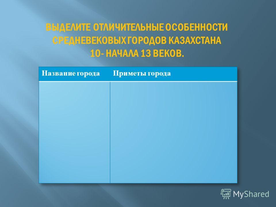 ВЫДЕЛИТЕ ОТЛИЧИТЕЛЬНЫЕ ОСОБЕННОСТИ СРЕДНЕВЕКОВЫХ ГОРОДОВ КАЗАХСТАНА 10- НАЧАЛА 13 ВЕКОВ.