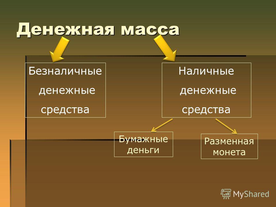 Денежная масса Безналичные денежные средства Наличные денежные средства Бумажные деньги Разменная монета