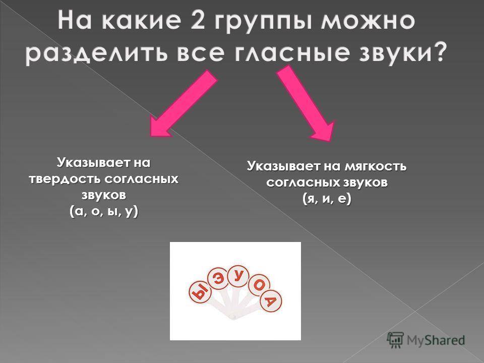 Указывает на твердость согласных звуков (а, о, ы, у) Указывает на мягкость согласных звуков (я, и, е)