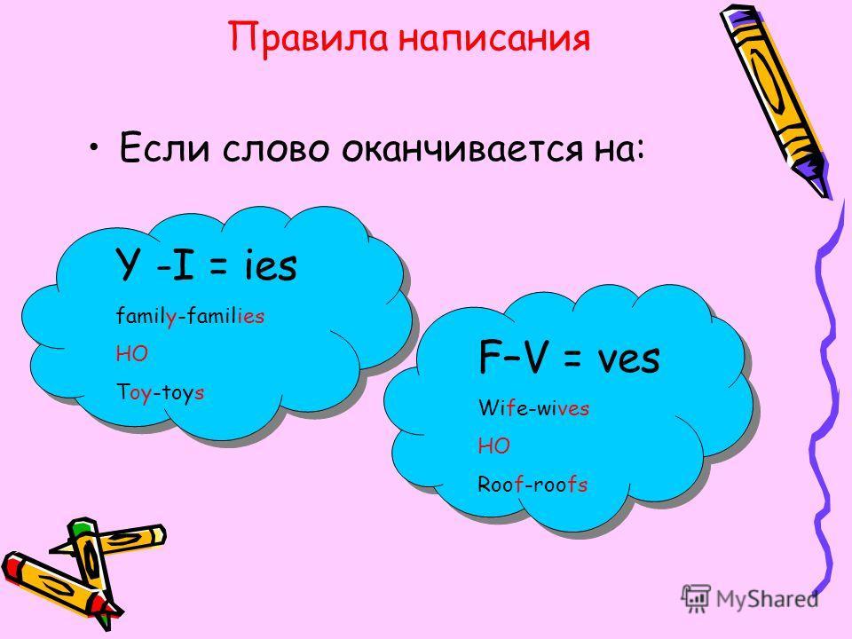 Правила написания Если слово оканчивается на: Y -I = ies family-families НО Toy-toys F–V = ves Wife-wives HO Roof-roofs
