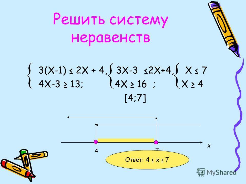 Решить систему неравенств 3(Х-1) 2Х + 4, 3Х-3 2Х+4, Х 7 4Х-3 13; 4Х 16 ; Х 4 [4;7] 4 7 x Ответ: 4 x 7