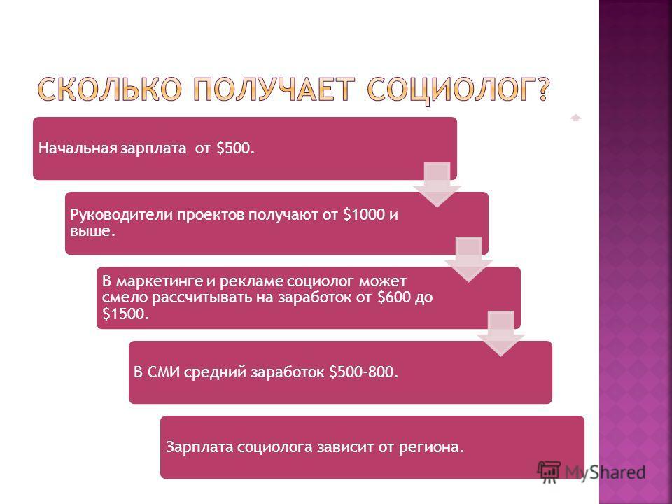 Начальная зарплата от $500. Руководители проектов получают от $1000 и выше. В маркетинге и рекламе социолог может смело рассчитывать на заработок от $600 до $1500. В СМИ средний заработок $500-800.Зарплата социолога зависит от региона.