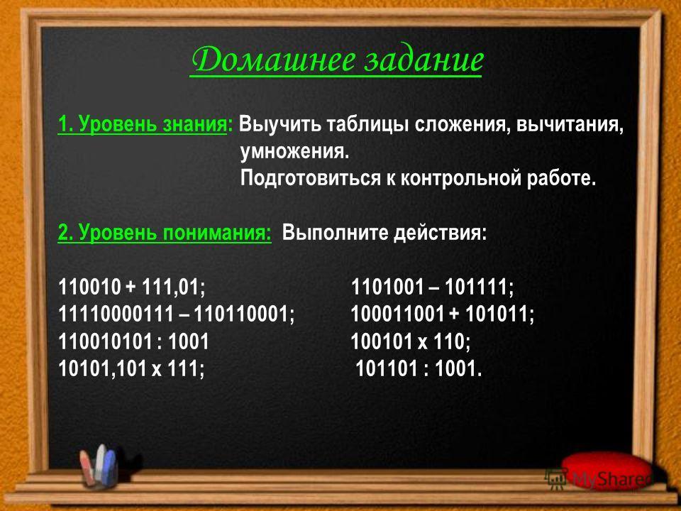 Домашнее задание 1. Уровень знания: Выучить таблицы сложения, вычитания, умножения. Подготовиться к контрольной работе. 2. Уровень понимания: Выполните действия: 110010 + 111,01; 1101001 – 101111; 11110000111 – 110110001; 100011001 + 101011; 11001010