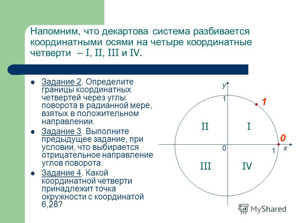 Напомним, что декартова система разбивается координатными осями на четыре координатные четверти – I, II, III и IV. Задание 2. Определите границы координатных четвертей через углы поворота в радианной мере, взятых в положительном направлении. Задание