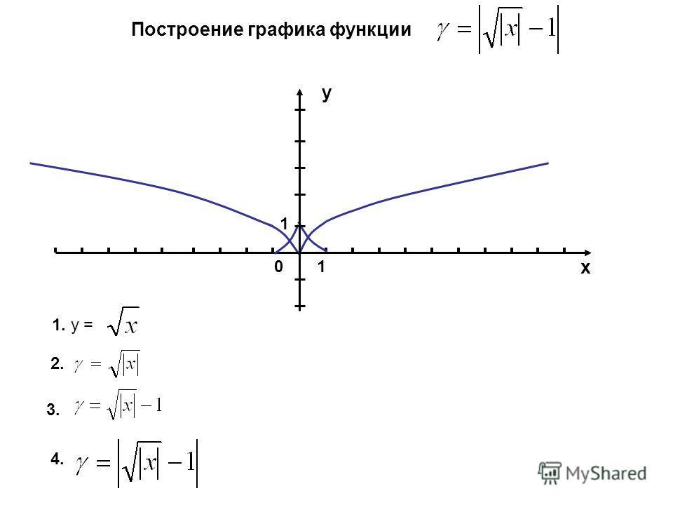 х 10 1 у Построение графика функции 1. у = 2. 3. 4.