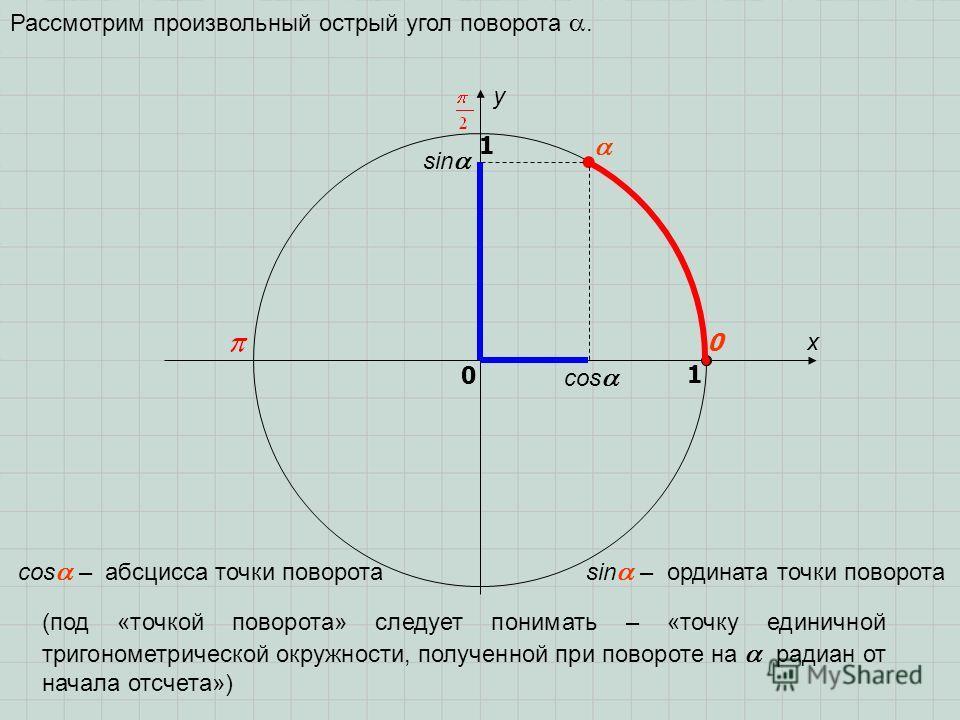 sin cos x y 0 1 0 1 sin – ордината точки поворотаcos – абсцисса точки поворота (под «точкой поворота» следует понимать – «точку единичной тригонометрической окружности, полученной при повороте на радиан от начала отсчета») Рассмотрим произвольный ост
