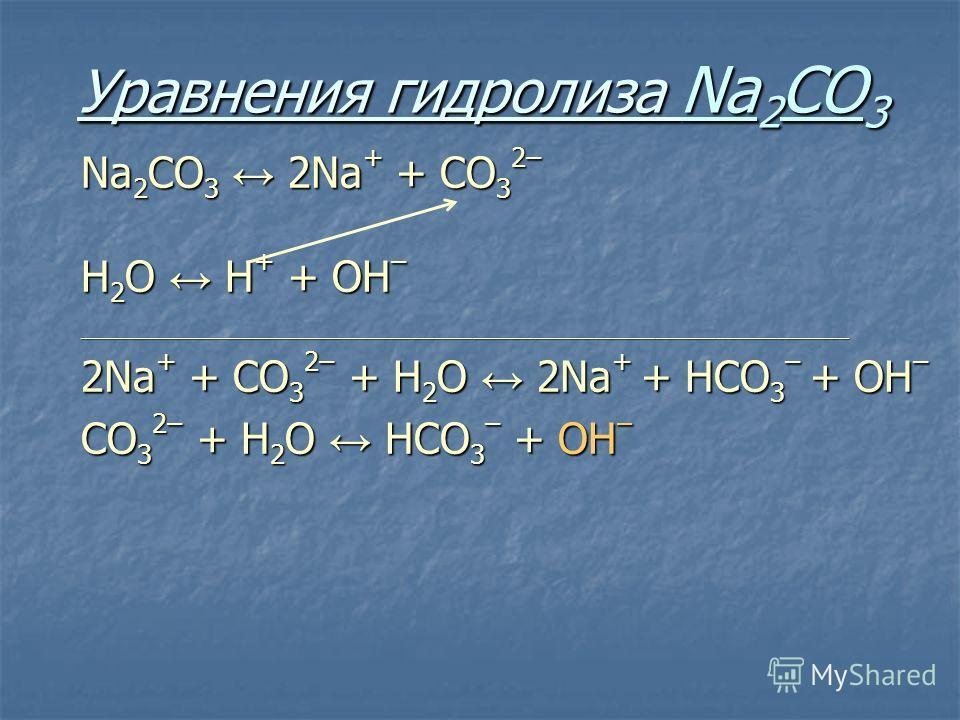 Уравнения гидролиза Na 2 CO 3 Na 2 CO 3 2Na + + СO 3 2– Н 2 O Н + + ОН – ____________________________________________________________________________ 2Na + + СO 3 2– + Н 2 O 2Na + + HCO 3 – + ОН – СO 3 2– + Н 2 O НСO 3 – + ОН –