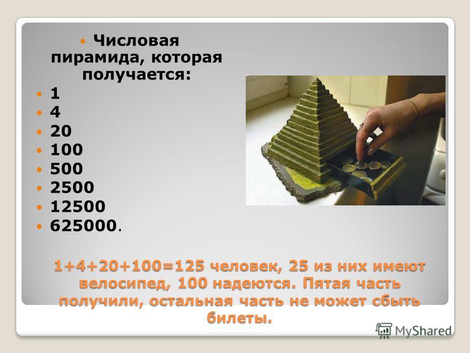 1+4+20+100=125 человек, 25 из них имеют велосипед, 100 надеются. Пятая часть получили, остальная часть не может сбыть билеты. Числовая пирамида, которая получается: 1 4 20 100 500 2500 12500 625000.