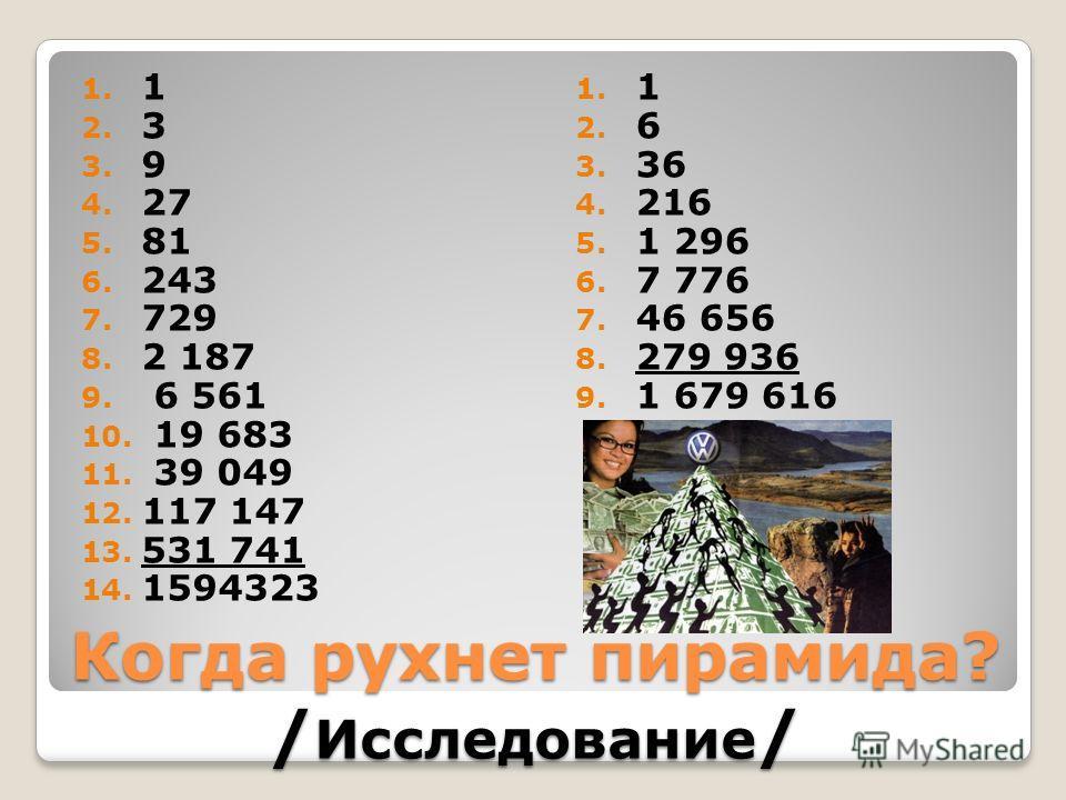 Когда рухнет пирамида? / Исследование / 1. 1 2. 3 3. 9 4. 27 5. 81 6. 243 7. 729 8. 2 187 9. 6 561 10. 19 683 11. 39 049 12. 117 147 13. 531 741 14. 1594323 1. 1 2. 6 3. 36 4. 216 5. 1 296 6. 7 776 7. 46 656 8. 279 936 9. 1 679 616
