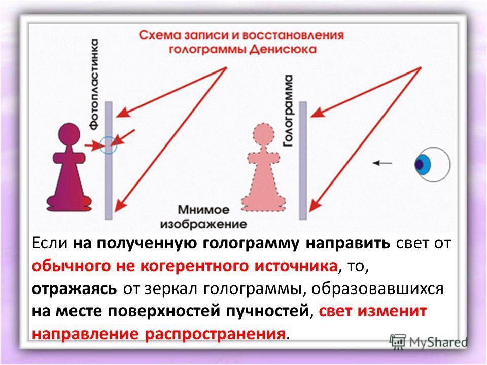 Если на полученную голограмму направить свет от обычного не когерентного источника, то, отражаясь от зеркал голограммы, образовавшихся на месте поверхностей пучностей, свет изменит направление распространения.