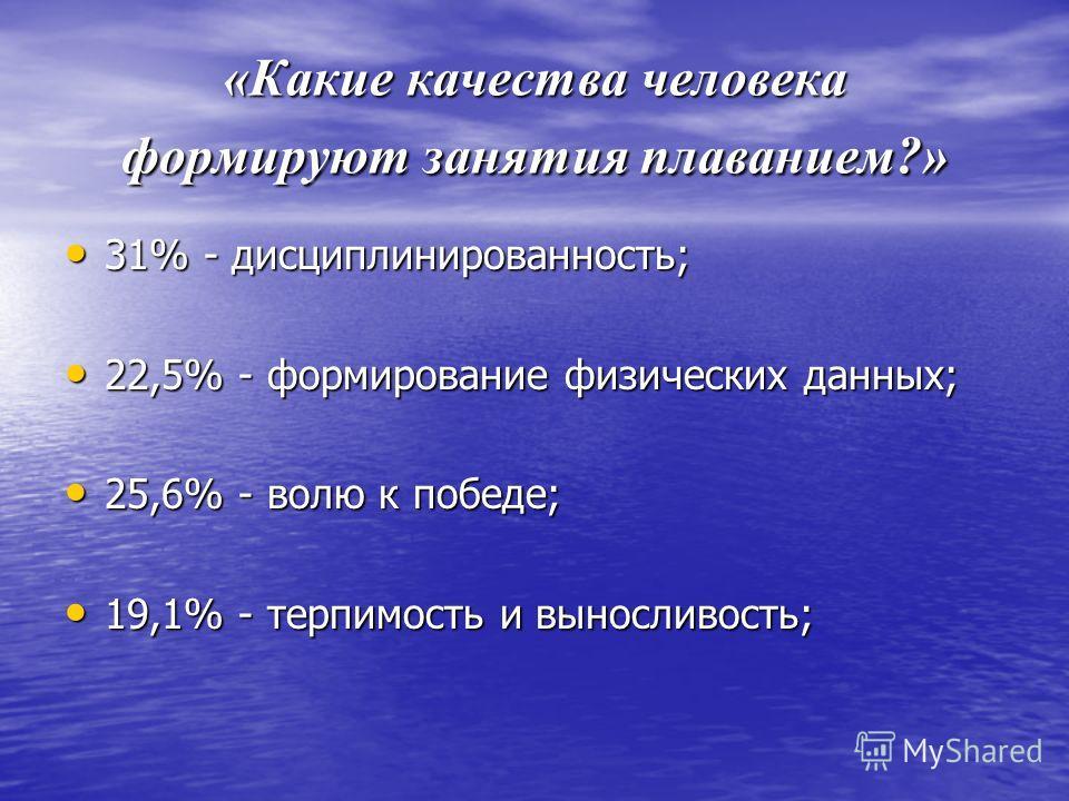«Какие качества человека формируют занятия плаванием?» 31% - дисциплинированность; 31% - дисциплинированность; 22,5% - формирование физических данных; 22,5% - формирование физических данных; 25,6% - волю к победе; 25,6% - волю к победе; 19,1% - терпи