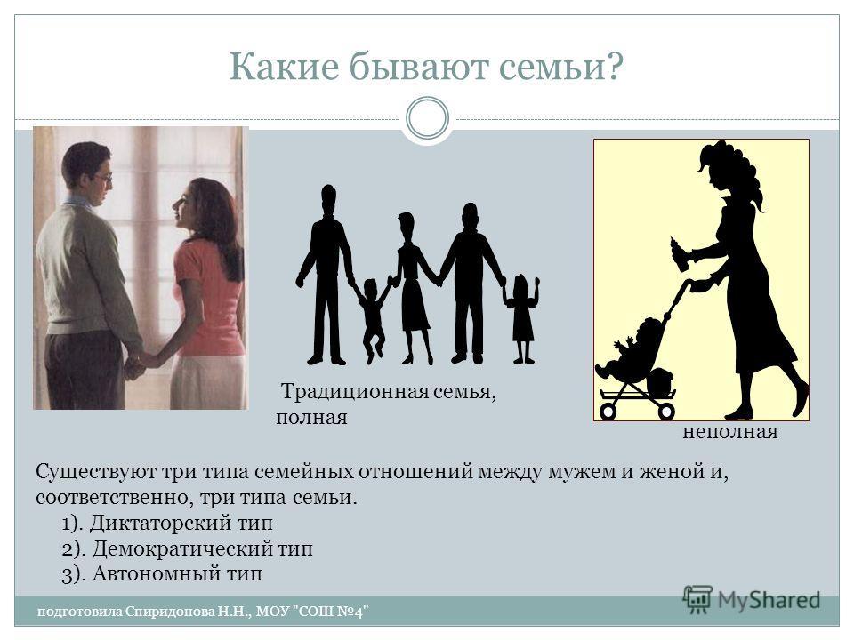 Семья и государство подготовила Спиридонова Н.Н., МОУ