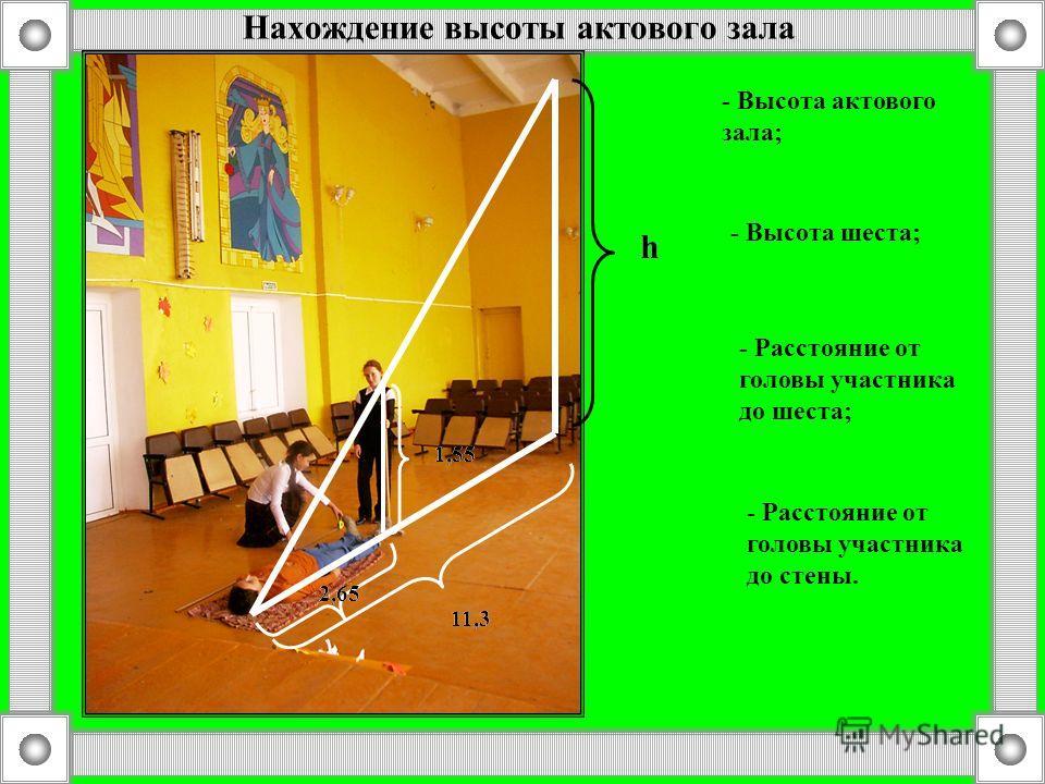 Нахождение высоты актового зала h 1,55 h - Высота актового зала; - Высота шеста; 2,65 - Расстояние от головы участника до шеста; 11,3 - Расстояние от головы участника до стены.