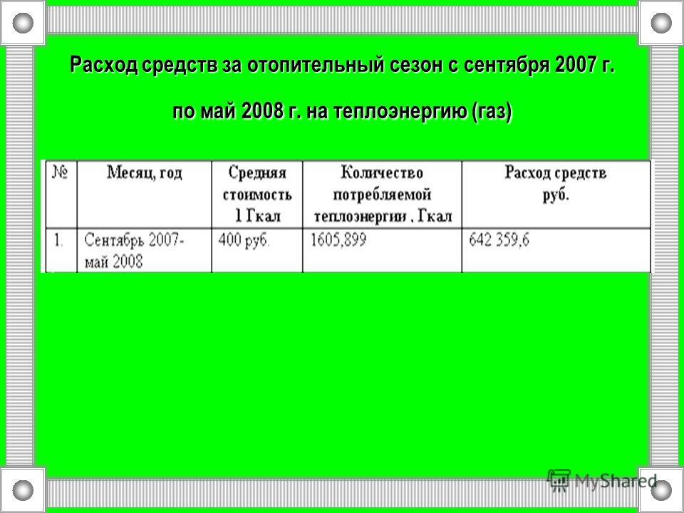 Расход средств за отопительный сезон с сентября 2007 г. по май 2008 г. на теплоэнергию (газ)
