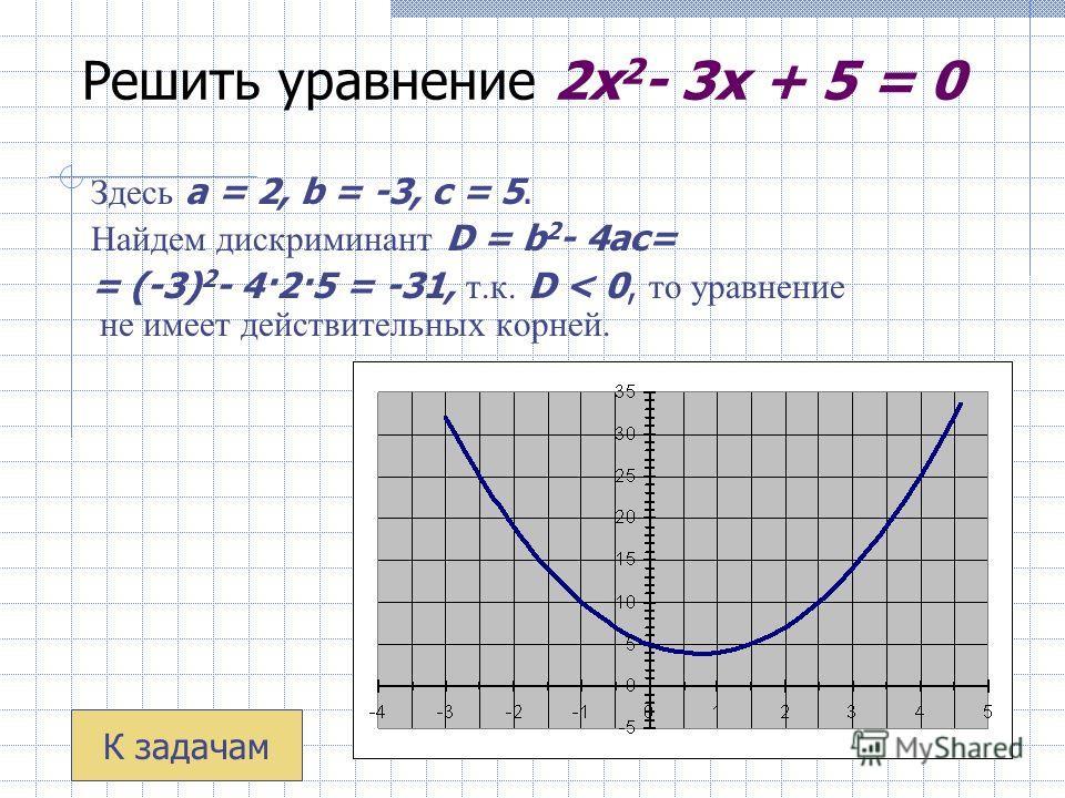 2x 2 - 5x + 2 = 0; x 1 = 2, x 2 = 0,5