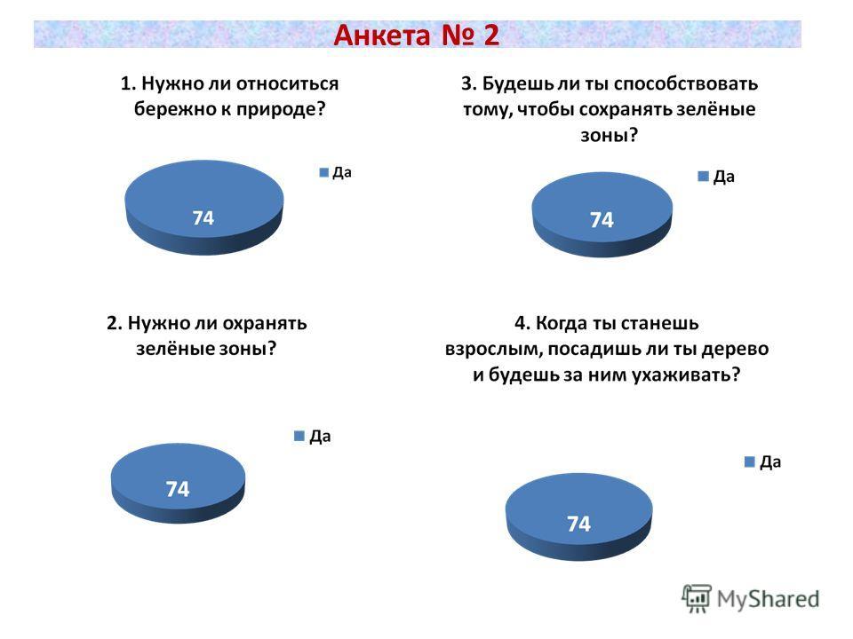 Анкета 2
