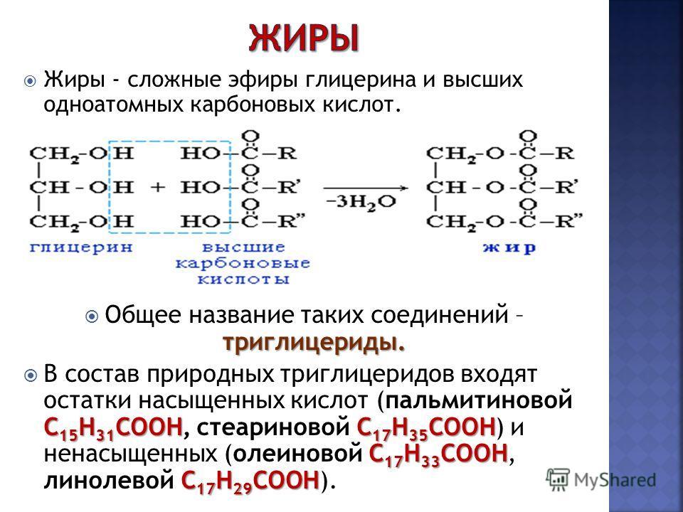 Жиры - сложные эфиры глицерина и высших одноатомных карбоновых кислот. триглицериды. Общее название таких соединений – триглицериды. C 15 H 31 COOHC 17 H 35 COOH C 17 H 33 COOH C 17 H 29 COOH В состав природных триглицеридов входят остатки насыщенных