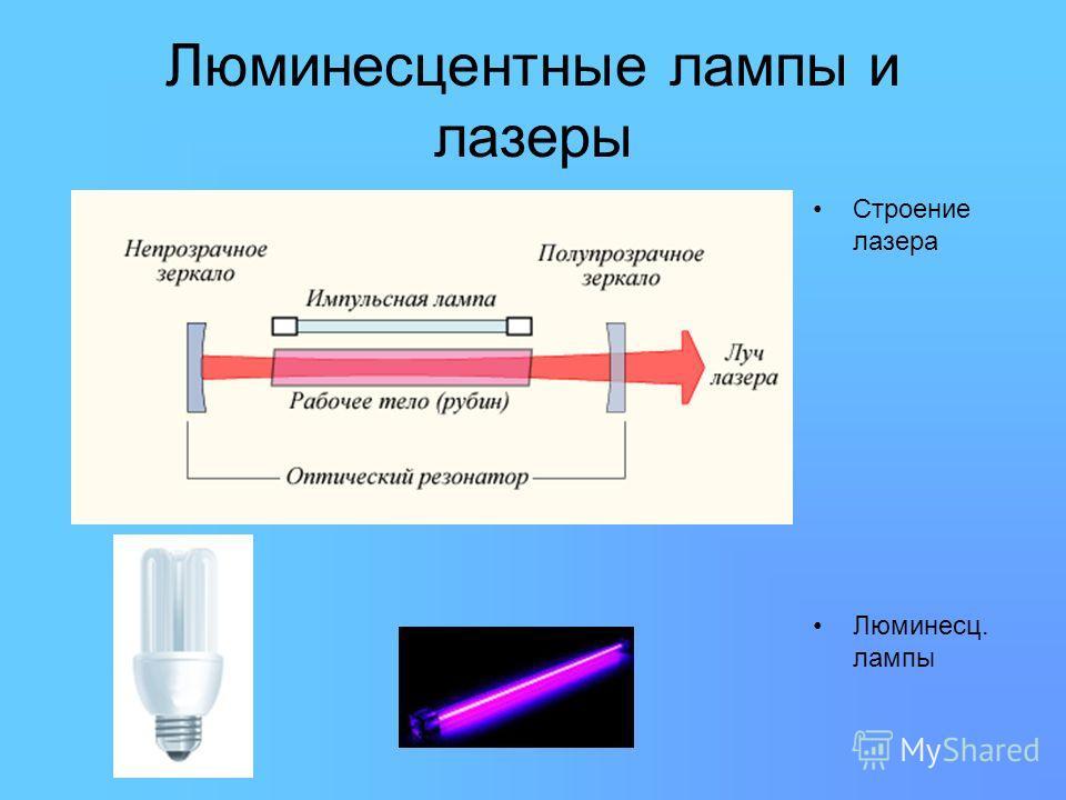 Люминесцентные лампы и лазеры Строение лазера Люминесц. лампы