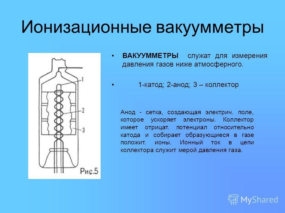 Ионизационные вакуумметры ВАКУУММЕТРЫ служат для измерения давления газов ниже атмосферного. 1-катод; 2-анод; 3 – коллектор Анод - сетка, создающая электрич. поле, которое ускоряет электроны. Коллектор имеет отрицат. потенциал относительно катода и с