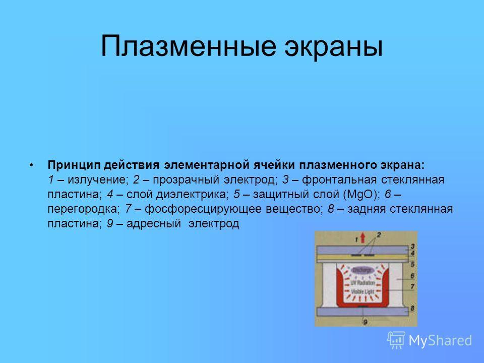 Плазменные экраны Принцип действия элементарной ячейки плазменного экрана: 1 – излучение; 2 – прозрачный электрод; 3 – фронтальная стеклянная пластина; 4 – слой диэлектрика; 5 – защитный слой (MgO); 6 – перегородка; 7 – фосфоресцирующее вещество; 8 –