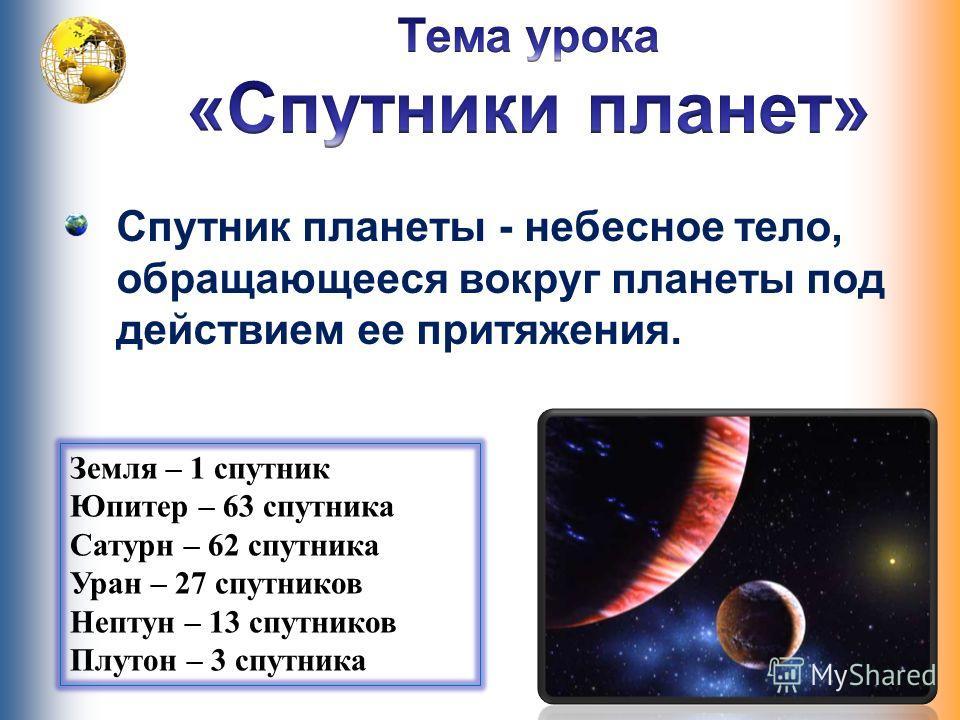 Спутник планеты - небесное тело, обращающееся вокруг планеты под действием ее притяжения. Земля – 1 спутник Юпитер – 63 спутника Сатурн – 62 спутника Уран – 27 спутников Нептун – 13 спутников Плутон – 3 спутника
