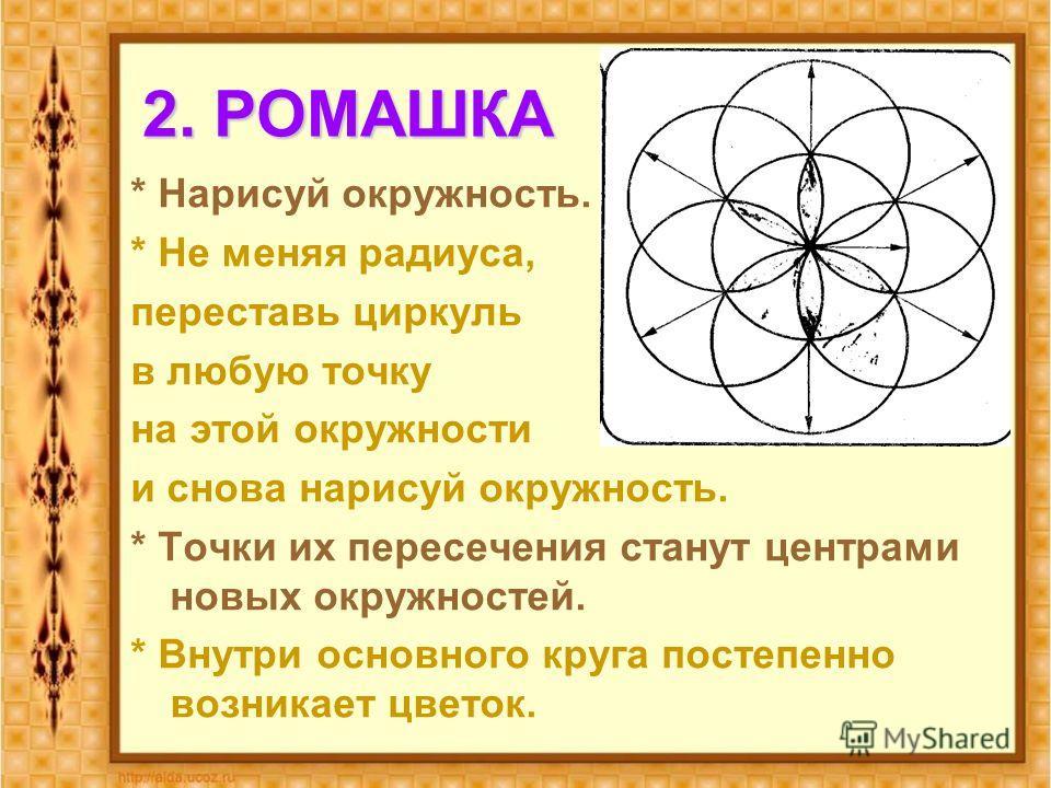 2. РОМАШКА * Нарисуй окружность. * Не меняя радиуса, переставь циркуль в любую точку на этой окружности и снова нарисуй окружность. * Точки их пересечения станут центрами новых окружностей. * Внутри основного круга постепенно возникает цветок.