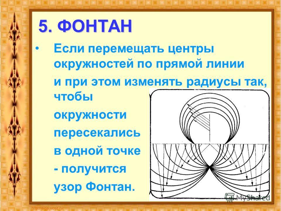 5. ФОНТАН Если перемещать центры окружностей по прямой линии и при этом изменять радиусы так, чтобы окружности пересекались в одной точке - получится узор Фонтан.