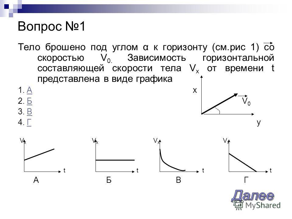 Вопрос 1 Тело брошено под углом α к горизонту (см.рис 1) со скоростью V 0. Зависимость горизонтальной составляющей скорости тела V х от времени t представлена в виде графика 1. А xА 2. Б V 0Б 3. ВВ 4. Г yГ V х V х V х V х t t t t А Б В Г