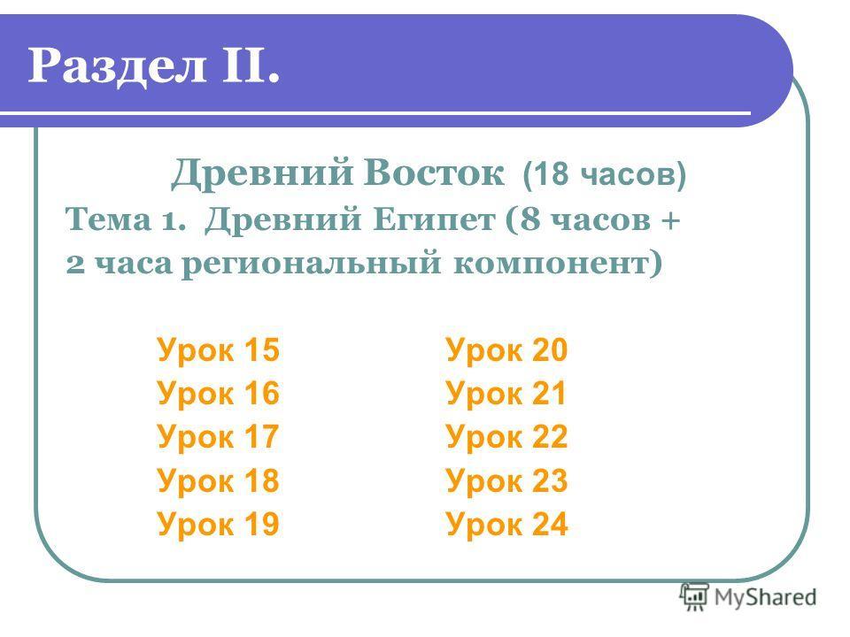 Раздел II. Древний Восток (18 часов) Тема 1. Древний Египет (8 часов + 2 часа региональный компонент) Урок 15 Урок 20 Урок 16 Урок 21 Урок 17 Урок 22 Урок 18 Урок 23 Урок 19 Урок 24