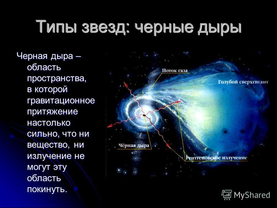Типы звезд: сверхновая звезда Сверхновая звезда – это взрыв звезды, когда большая часть ее массы (а иногда и вся разлетается со скоростью до 10 000 км/с, а остаток сжимается (коллапсирует)