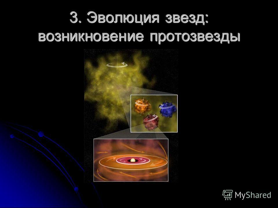3.Эволюция звезд зависит от двух сил: - гравитационной, - силы давления газа