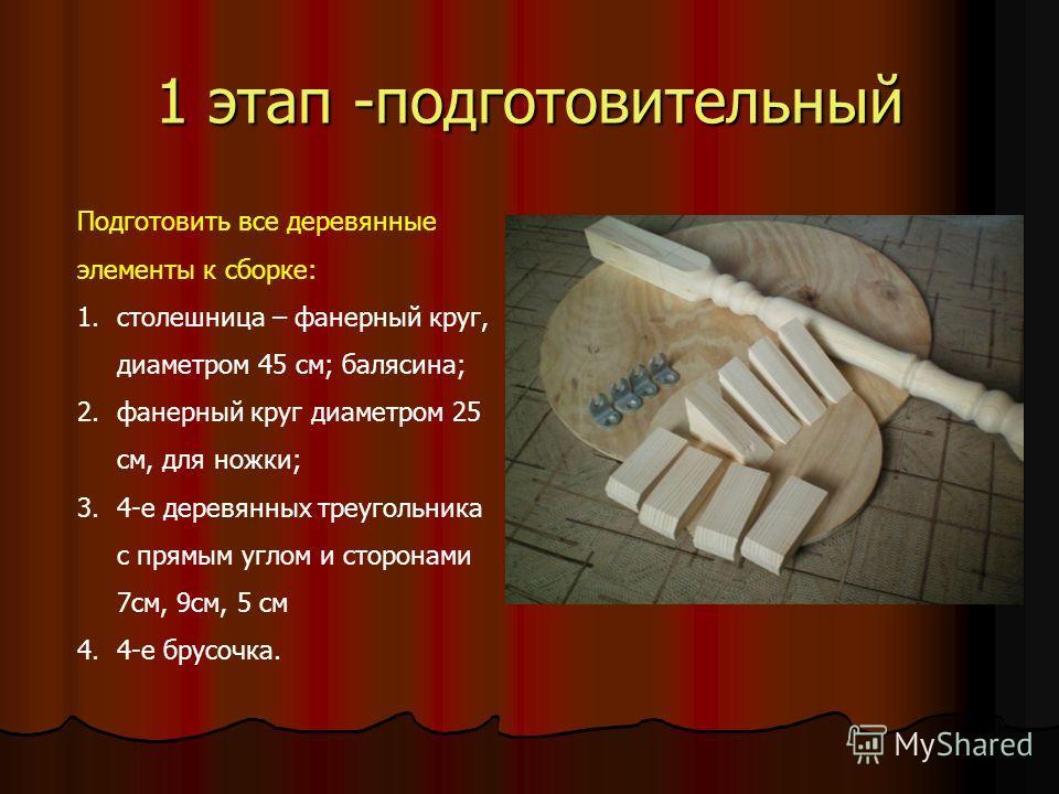 1 этап -подготовительный Подготовить все деревянные элементы к сборке: 1.столешница – фанерный круг, диаметром 45 см; балясина; 2.фанерный круг диаметром 25 см, для ножки; 3.4-е деревянных треугольника с прямым углом и сторонами 7см, 9см, 5 см 4.4-е